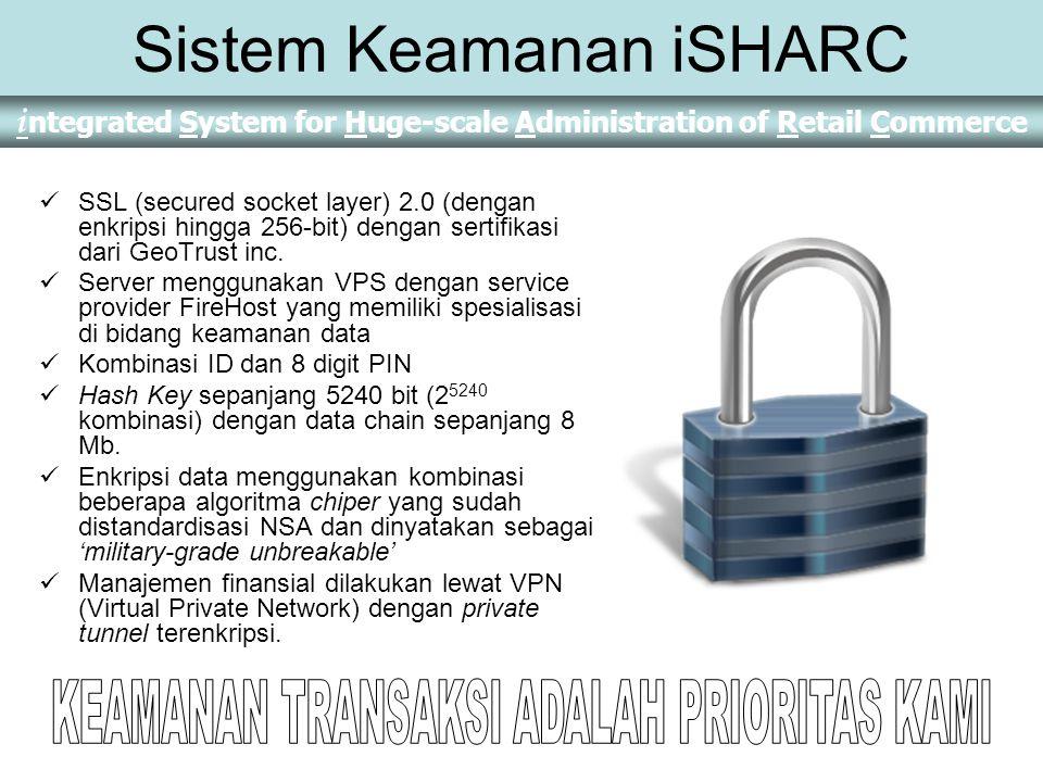 Sistem Keamanan iSHARC SSL (secured socket layer) 2.0 (dengan enkripsi hingga 256-bit) dengan sertifikasi dari GeoTrust inc.