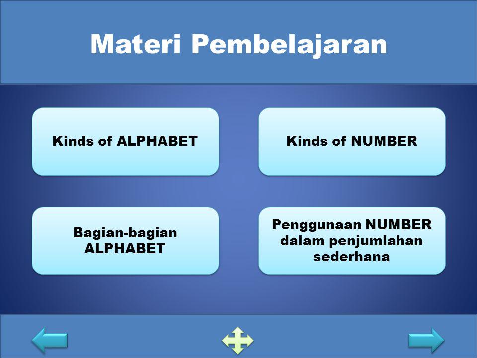 Materi Pembelajaran Kinds of ALPHABET Bagian-bagian ALPHABET Bagian-bagian ALPHABET Kinds of NUMBER Penggunaan NUMBER dalam penjumlahan sederhana Penggunaan NUMBER dalam penjumlahan sederhana