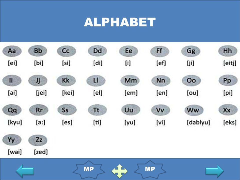 ALPHABET MP