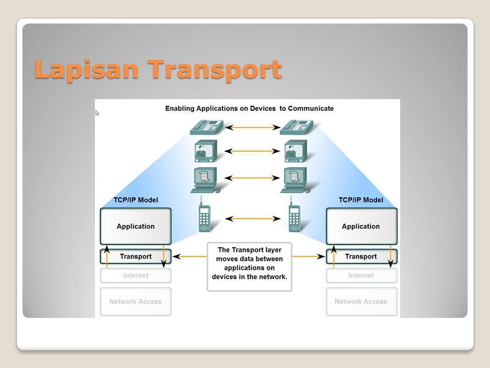 Protocol UDP Server menggunakan port numbers untuk mengidentifikasi proses lapisan aplikasi tertentu dan segmen langsung ke layanan yang tepat atau aplikasi