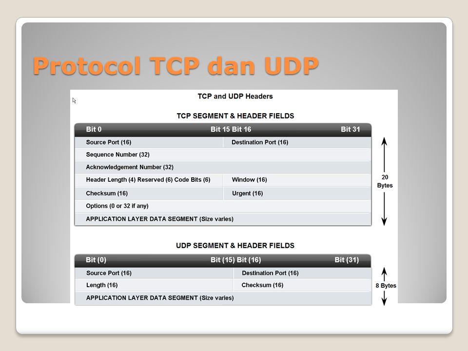 Peran port number pada protocol TCP dan UDP
