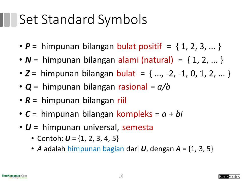 Set Standard Symbols P = himpunan bilangan bulat positif = { 1, 2, 3,... } N = himpunan bilangan alami (natural) = { 1, 2,... } Z = himpunan bilangan