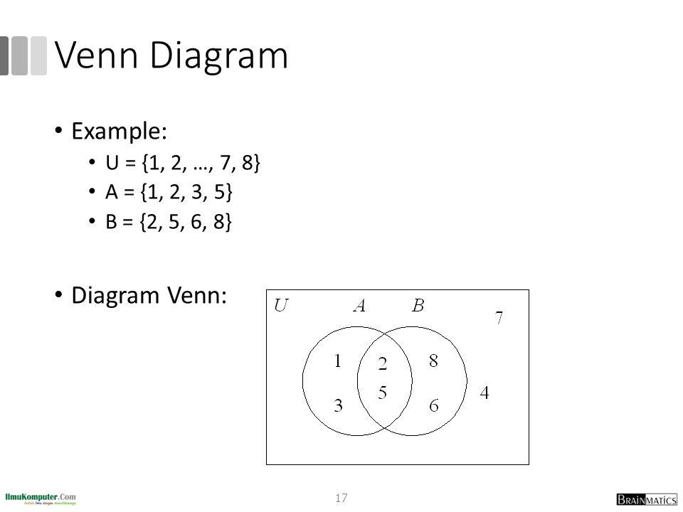 Venn Diagram Example: U = {1, 2, …, 7, 8} A = {1, 2, 3, 5} B = {2, 5, 6, 8} Diagram Venn: 17