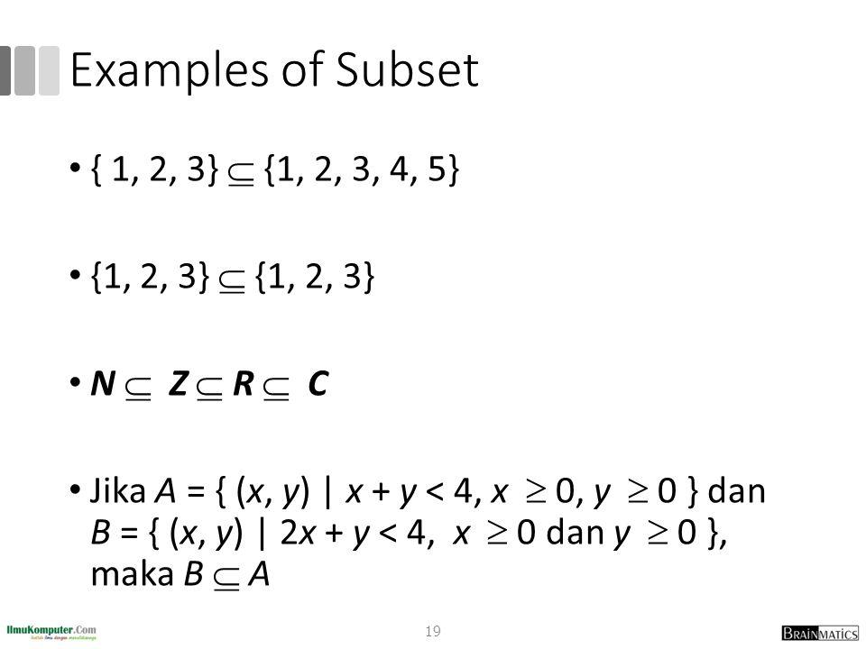 Examples of Subset { 1, 2, 3}  {1, 2, 3, 4, 5} {1, 2, 3}  {1, 2, 3} N  Z  R  C Jika A = { (x, y) | x + y < 4, x  0, y  0 } dan B = { (x, y) | 2