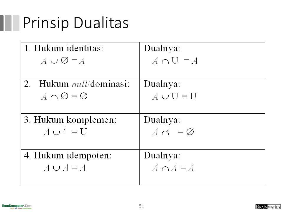 Prinsip Dualitas 51