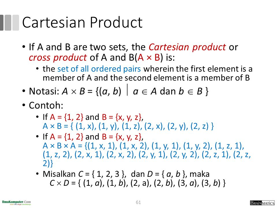Cartesian Product If A and B are two sets, the Cartesian product or cross product of A and B(A × B) is: the set of all ordered pairs wherein the first