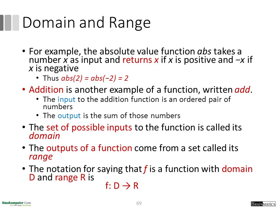 Domain and Range For example, the absolute value function abs takes a number x as input and returns x if x is positive and −x if x is negative Thus ab