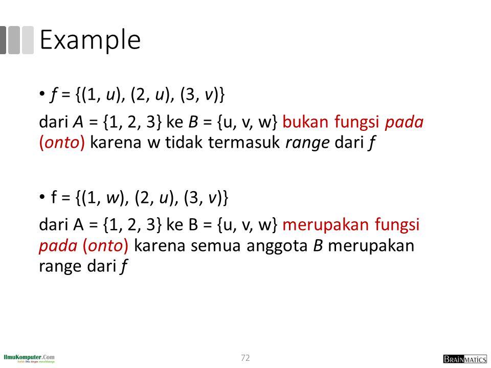 Example f = {(1, u), (2, u), (3, v)} dari A = {1, 2, 3} ke B = {u, v, w} bukan fungsi pada (onto) karena w tidak termasuk range dari f f = {(1, w), (2
