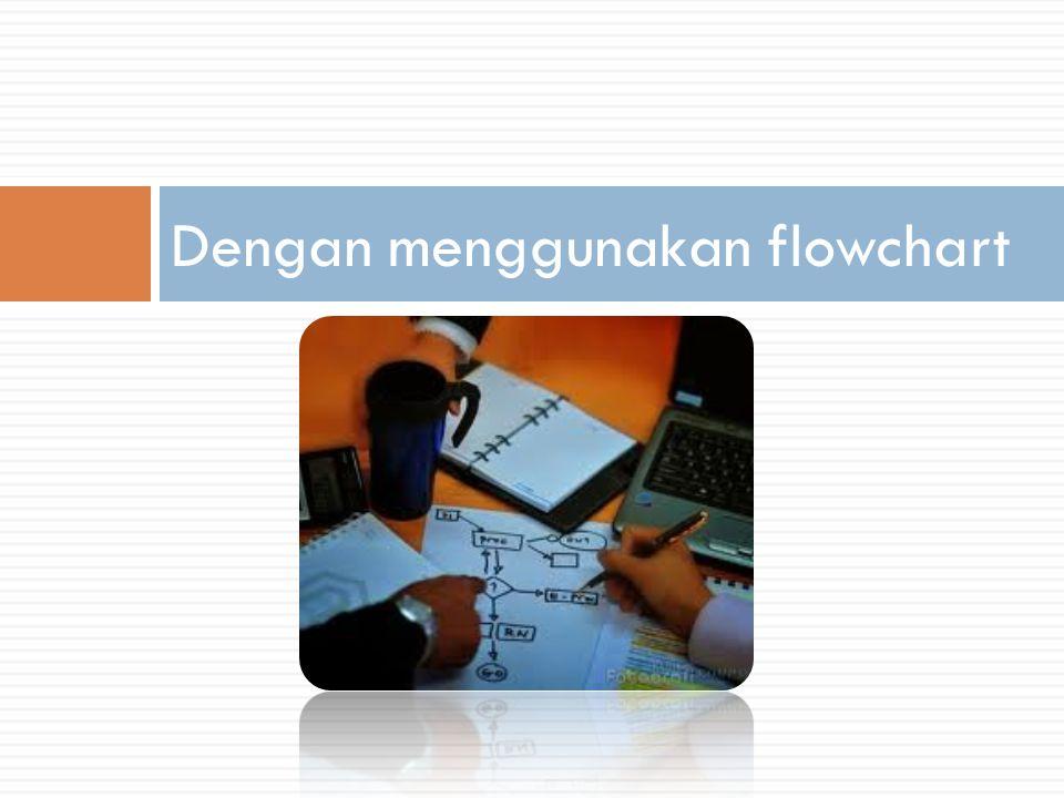 Dengan menggunakan flowchart