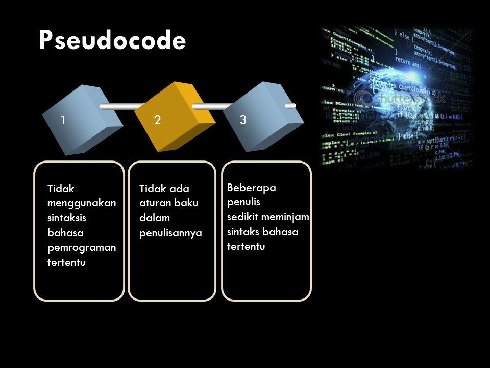 Pseudocode 123 TEXT Tidak menggunakan sintaksis bahasa pemrograman tertentu Tidak ada aturan baku dalam penulisannya Beberapa penulis sedikit meminjam sintaks bahasa tertentu