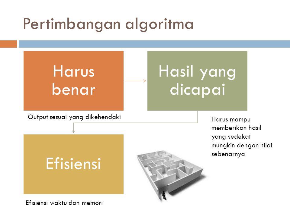 Pertimbangan algoritma Harus benar Hasil yang dicapai Efisiensi Output sesuai yang dikehendaki Harus mampu memberikan hasil yang sedekat mungkin dengan nilai sebenarnya Efisiensi waktu dan memori