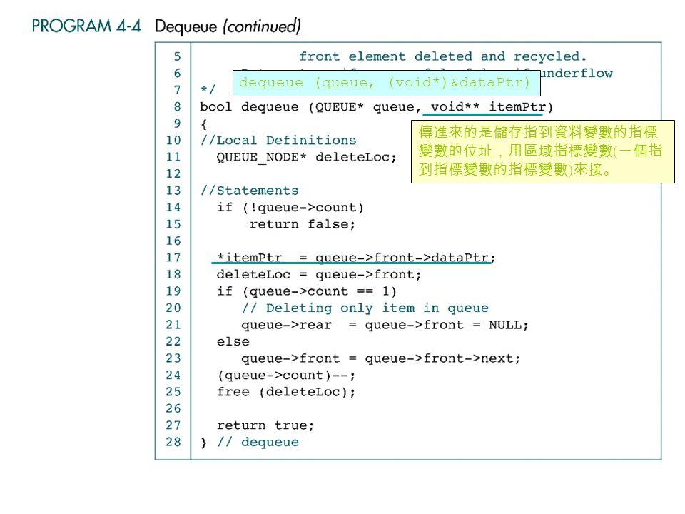 傳進來的是儲存指到資料變數的指標 變數的位址,用區域指標變數 ( 一個指 到指標變數的指標變數 ) 來接。 dequeue (queue, (void*)&dataPtr)