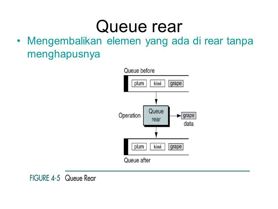 Desain Queue category Mengisi kategori queue