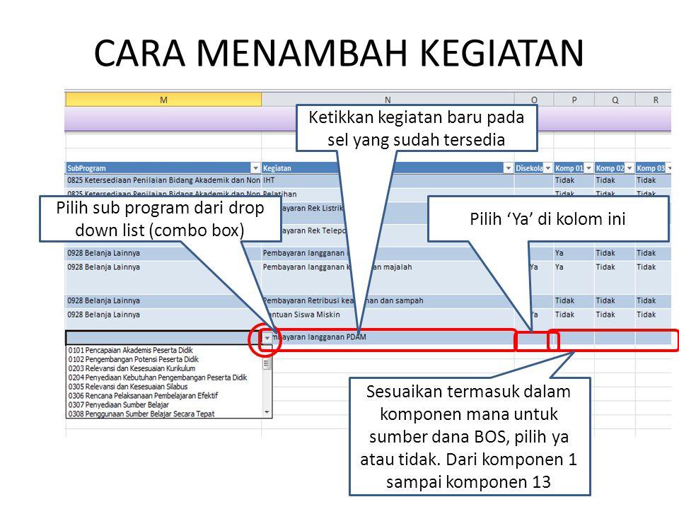 CARA MENAMBAH KEGIATAN Ketikkan kegiatan baru pada sel yang sudah tersedia Pilih sub program dari drop down list (combo box) Sesuaikan termasuk dalam