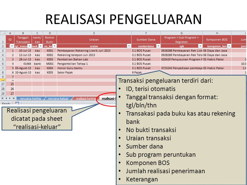 "REALISASI PENGELUARAN Realisasi pengeluaran dicatat pada sheet ""realisasi-keluar"" Transaksi pengeluaran terdiri dari: ID, terisi otomatis Tanggal tran"