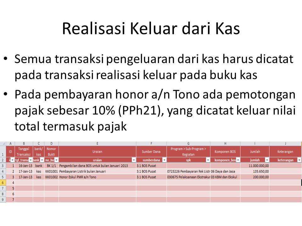 Realisasi Keluar dari Kas Semua transaksi pengeluaran dari kas harus dicatat pada transaksi realisasi keluar pada buku kas Pada pembayaran honor a/n T