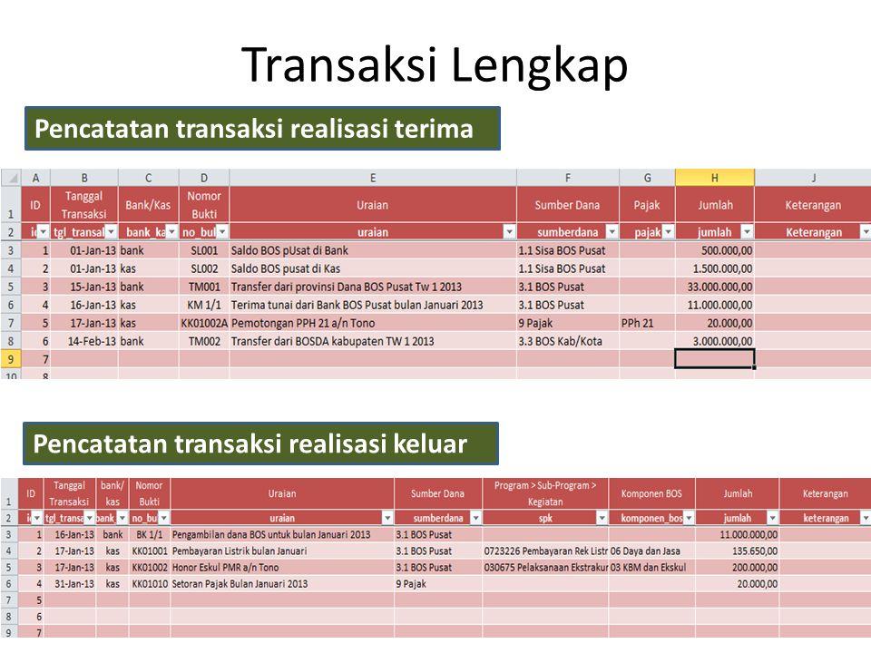 Transaksi Lengkap Pencatatan transaksi realisasi terima Pencatatan transaksi realisasi keluar