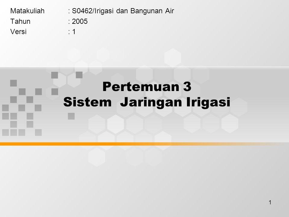 1 Pertemuan 3 Sistem Jaringan Irigasi Matakuliah: S0462/Irigasi dan Bangunan Air Tahun: 2005 Versi: 1