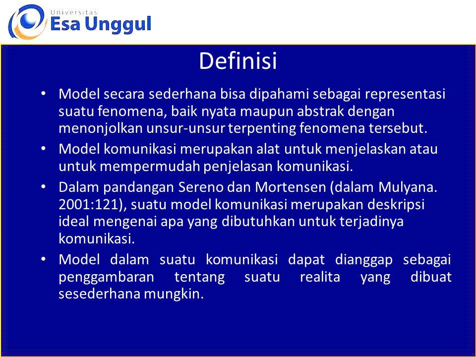 Definisi Model secara sederhana bisa dipahami sebagai representasi suatu fenomena, baik nyata maupun abstrak dengan menonjolkan unsur-unsur terpenting