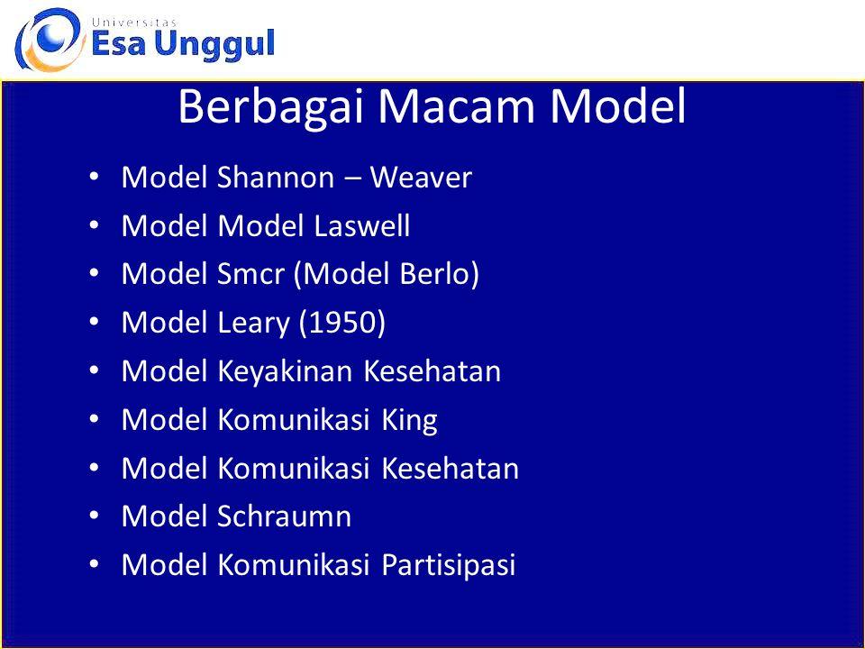 Berbagai Macam Model Model Shannon – Weaver Model Model Laswell Model Smcr (Model Berlo) Model Leary (1950) Model Keyakinan Kesehatan Model Komunikasi