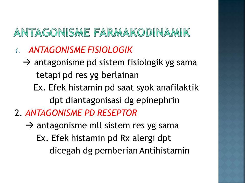 1. ANTAGONISME FISIOLOGIK  antagonisme pd sistem fisiologik yg sama tetapi pd res yg berlainan Ex. Efek histamin pd saat syok anafilaktik dpt diantag