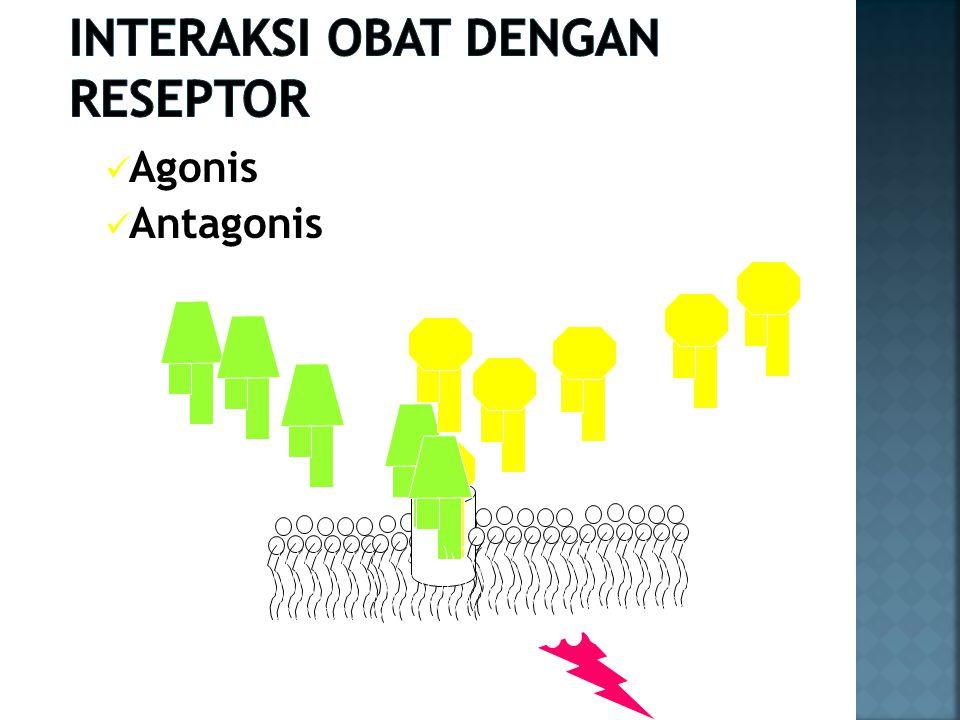 Agonis Antagonis