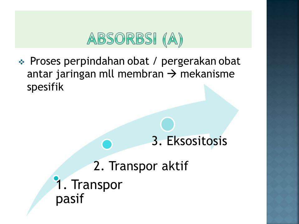  Obat bergerak dari [ ] tinggi ke rendah krn perbedaan gradien [ ] Non ionik Obat As.lemah,/ Bs.lemah DIFUSI pori2 FILTRASI butuh carrier utk transpor DIFUSI FASILITIATIF