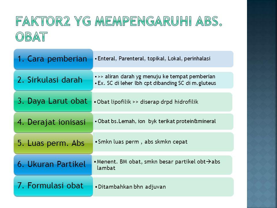 Enteral, Parenteral, topikal, Lokal, perinhalasi 1. Cara pemberian >> aliran darah yg menuju ke tempat pemberian Ex. SC di leher lbh cpt dibanding SC