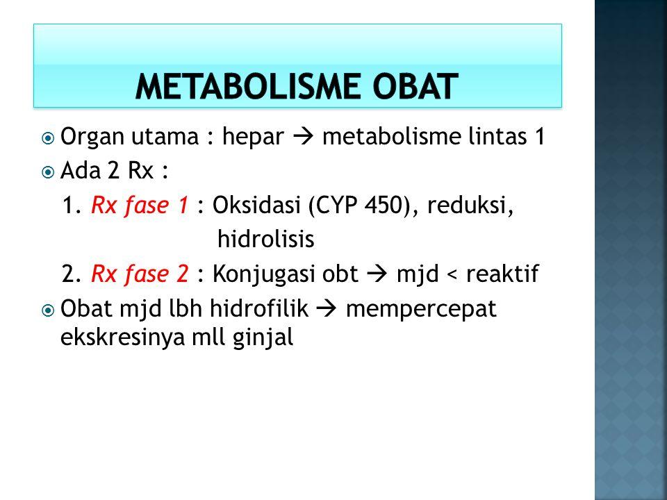  Organ utama : hepar  metabolisme lintas 1  Ada 2 Rx : 1. Rx fase 1 : Oksidasi (CYP 450), reduksi, hidrolisis 2. Rx fase 2 : Konjugasi obt  mjd <