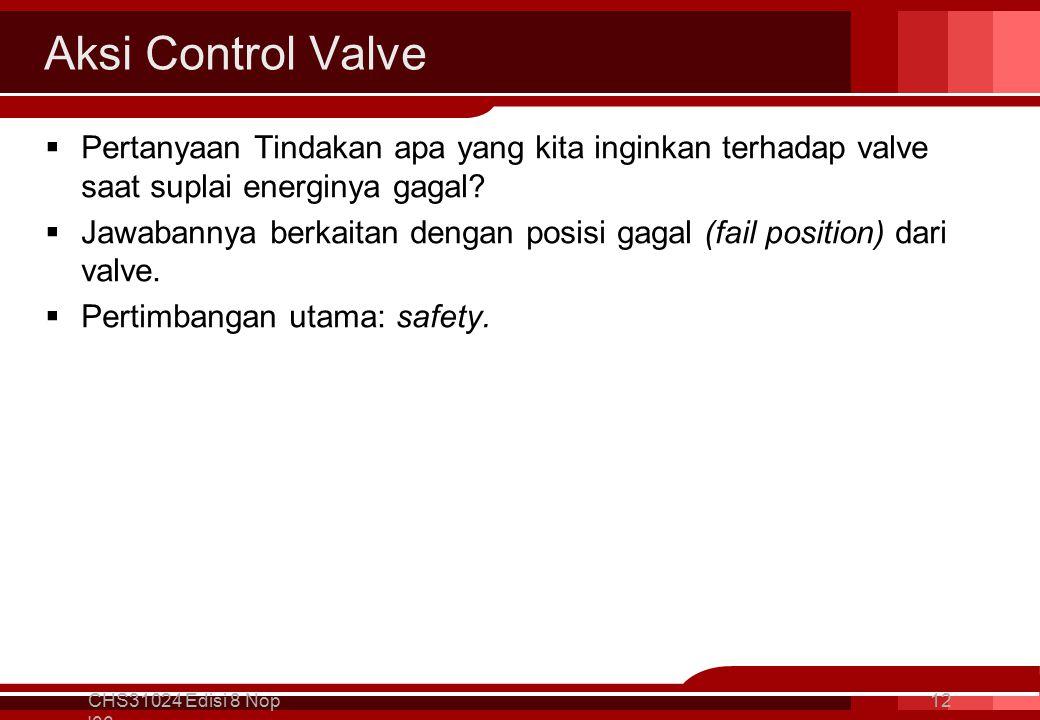 Aksi Control Valve  Pertanyaan Tindakan apa yang kita inginkan terhadap valve saat suplai energinya gagal.