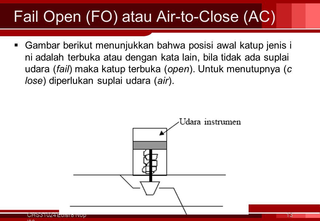 Fail Open (FO) atau Air-to-Close (AC)  Gambar berikut menunjukkan bahwa posisi awal katup jenis i ni adalah terbuka atau dengan kata lain, bila tidak ada suplai udara (fail) maka katup terbuka (open).