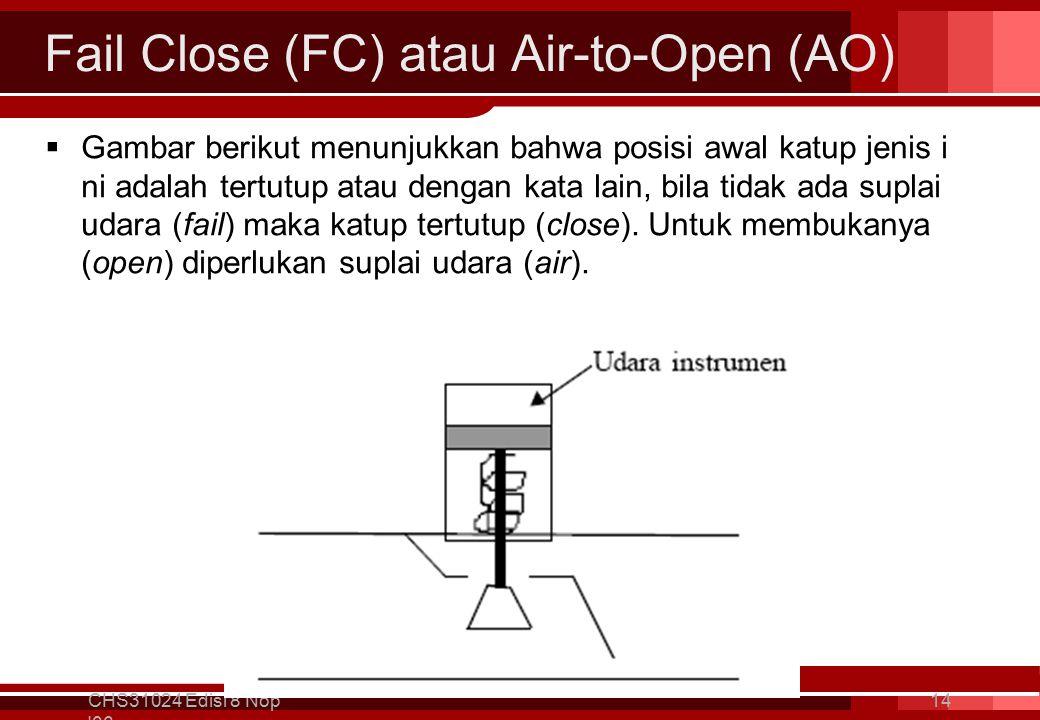 Fail Close (FC) atau Air-to-Open (AO)  Gambar berikut menunjukkan bahwa posisi awal katup jenis i ni adalah tertutup atau dengan kata lain, bila tidak ada suplai udara (fail) maka katup tertutup (close).