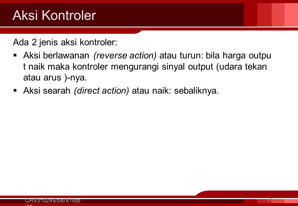 Aksi Kontroler Ada 2 jenis aksi kontroler:  Aksi berlawanan (reverse action) atau turun: bila harga outpu t naik maka kontroler mengurangi sinyal output (udara tekan atau arus )-nya.