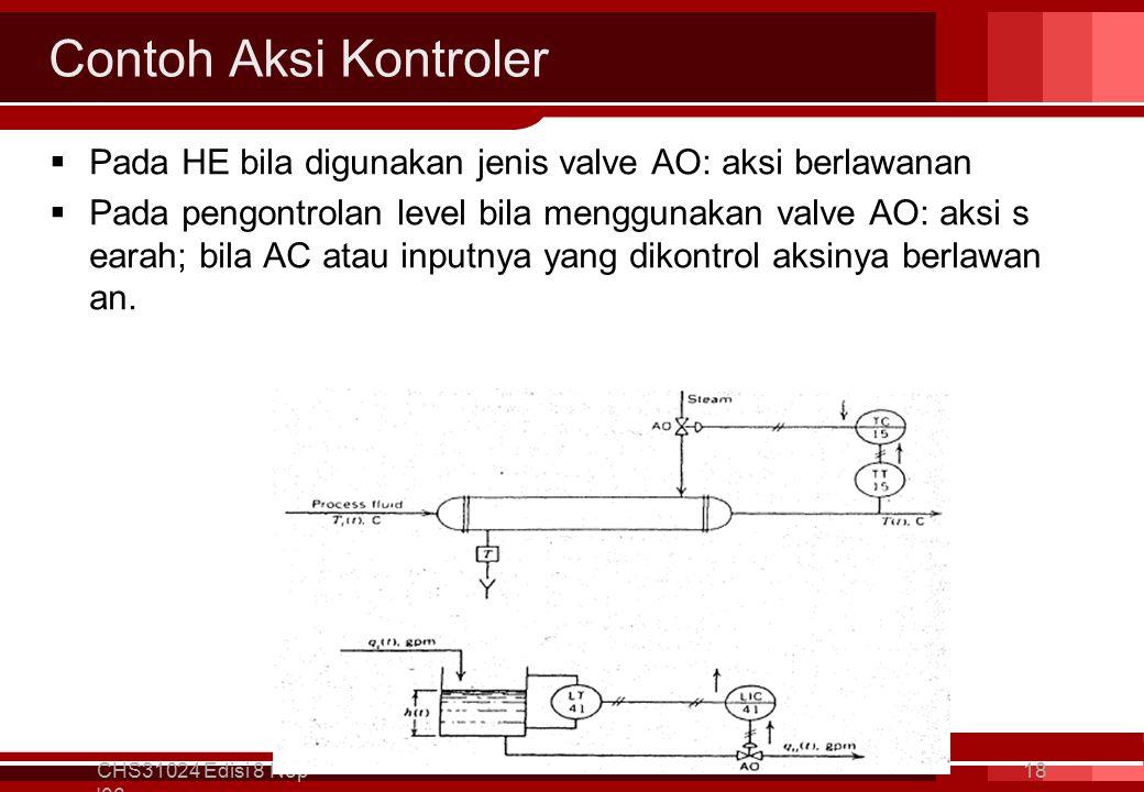 Contoh Aksi Kontroler  Pada HE bila digunakan jenis valve AO: aksi berlawanan  Pada pengontrolan level bila menggunakan valve AO: aksi s earah; bila AC atau inputnya yang dikontrol aksinya berlawan an.