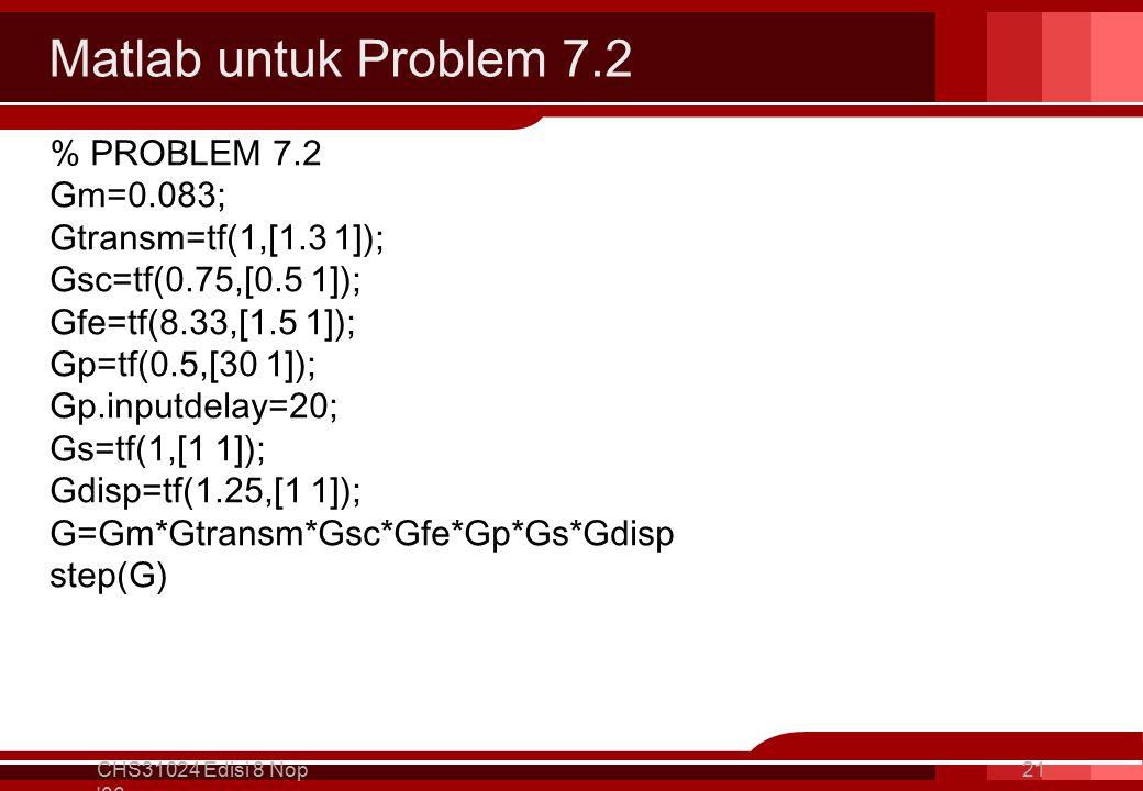 Matlab untuk Problem 7.2 % PROBLEM 7.2 Gm=0.083; Gtransm=tf(1,[1.3 1]); Gsc=tf(0.75,[0.5 1]); Gfe=tf(8.33,[1.5 1]); Gp=tf(0.5,[30 1]); Gp.inputdelay=20; Gs=tf(1,[1 1]); Gdisp=tf(1.25,[1 1]); G=Gm*Gtransm*Gsc*Gfe*Gp*Gs*Gdisp step(G) CHS31024 Edisi 8 Nop 06 21