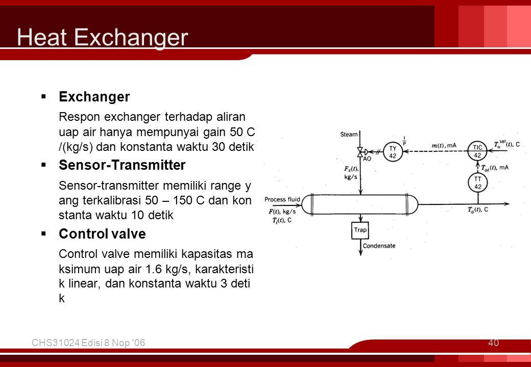Heat Exchanger  Exchanger Respon exchanger terhadap aliran uap air hanya mempunyai gain 50 C /(kg/s) dan konstanta waktu 30 detik  Sensor-Transmitter Sensor-transmitter memiliki range y ang terkalibrasi 50 – 150 C dan kon stanta waktu 10 detik  Control valve Control valve memiliki kapasitas ma ksimum uap air 1.6 kg/s, karakteristi k linear, dan konstanta waktu 3 deti k CHS31024 Edisi 8 Nop 0640