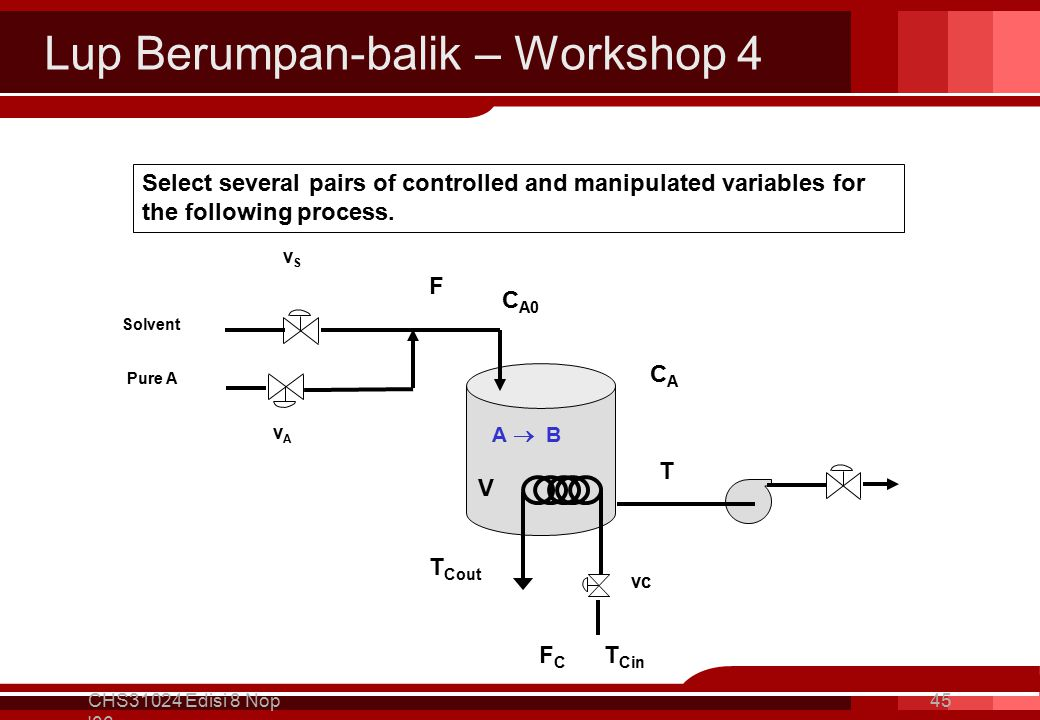 Lup Berumpan-balik – Workshop 4 CHS31024 Edisi 8 Nop '06 45 C A0 CACA A  B Solvent Pure A vc T vAvA vSvS F V FCFC T Cin T Cout Select several pairs o