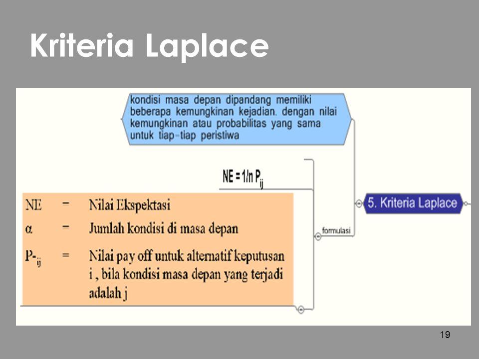 19 Kriteria Laplace