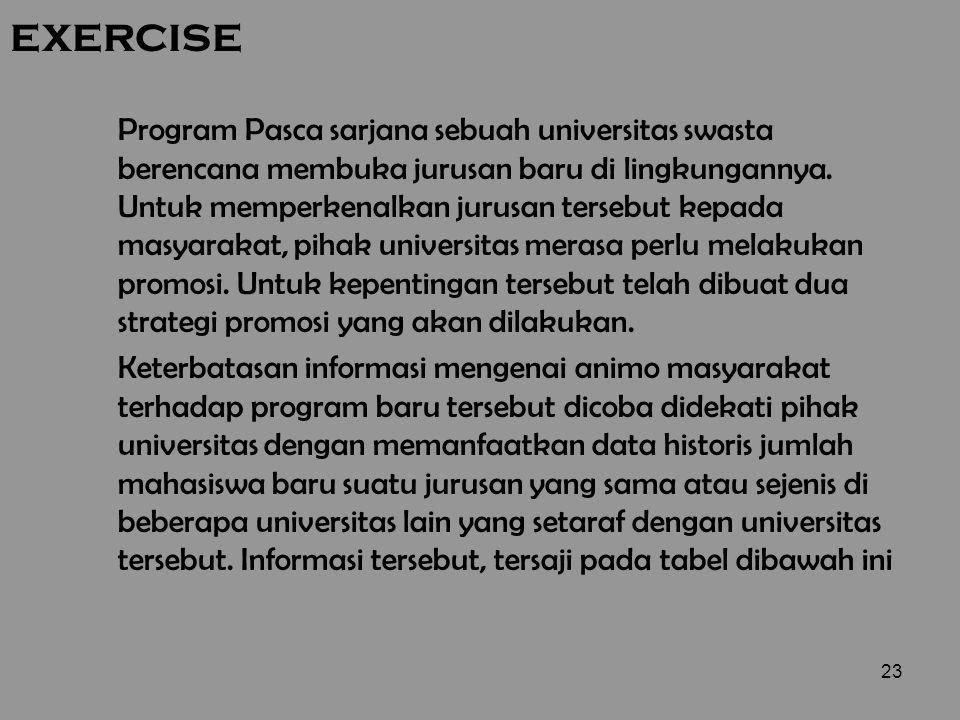 23 Program Pasca sarjana sebuah universitas swasta berencana membuka jurusan baru di lingkungannya. Untuk memperkenalkan jurusan tersebut kepada masya