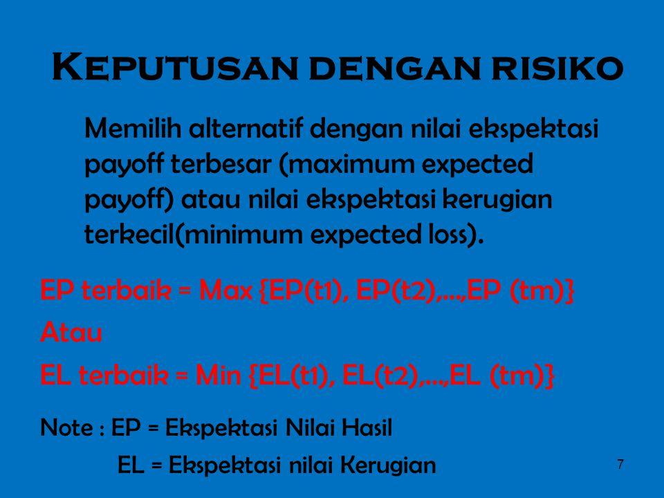7 Keputusan dengan risiko Memilih alternatif dengan nilai ekspektasi payoff terbesar (maximum expected payoff) atau nilai ekspektasi kerugian terkecil