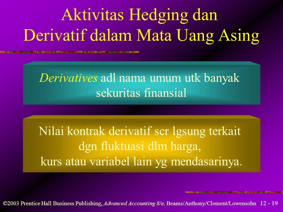 12 - 19 ©2003 Prentice Hall Business Publishing, Advanced Accounting 8/e, Beams/Anthony/Clement/Lowensohn Aktivitas Hedging dan Derivatif dalam Mata U