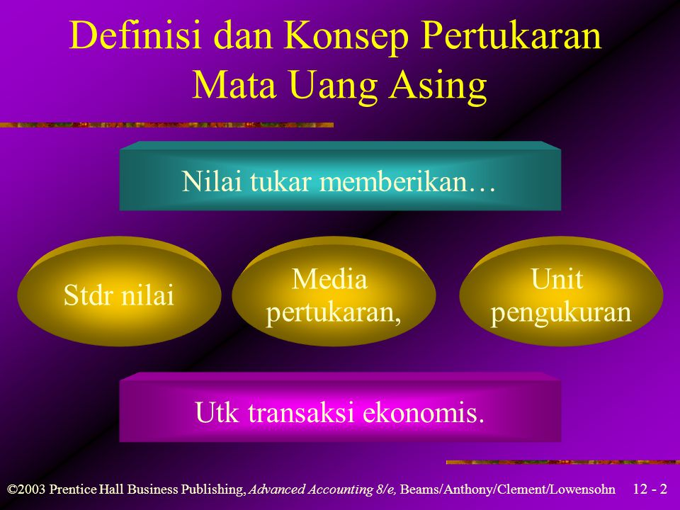 12 - 33 ©2003 Prentice Hall Business Publishing, Advanced Accounting 8/e, Beams/Anthony/Clement/Lowensohn Ringkasan Forward Contracts (Hedge of a Net Investment in a Foreign Entity) Tujuan Utk menutupi eksposur pd investasi yg ada di luar negeri Pengakuan Laba/rugi pertukaran diakui sbg OCI dan akan menutupi Penyesuaian atas translasi yg dicatat pd investasi.
