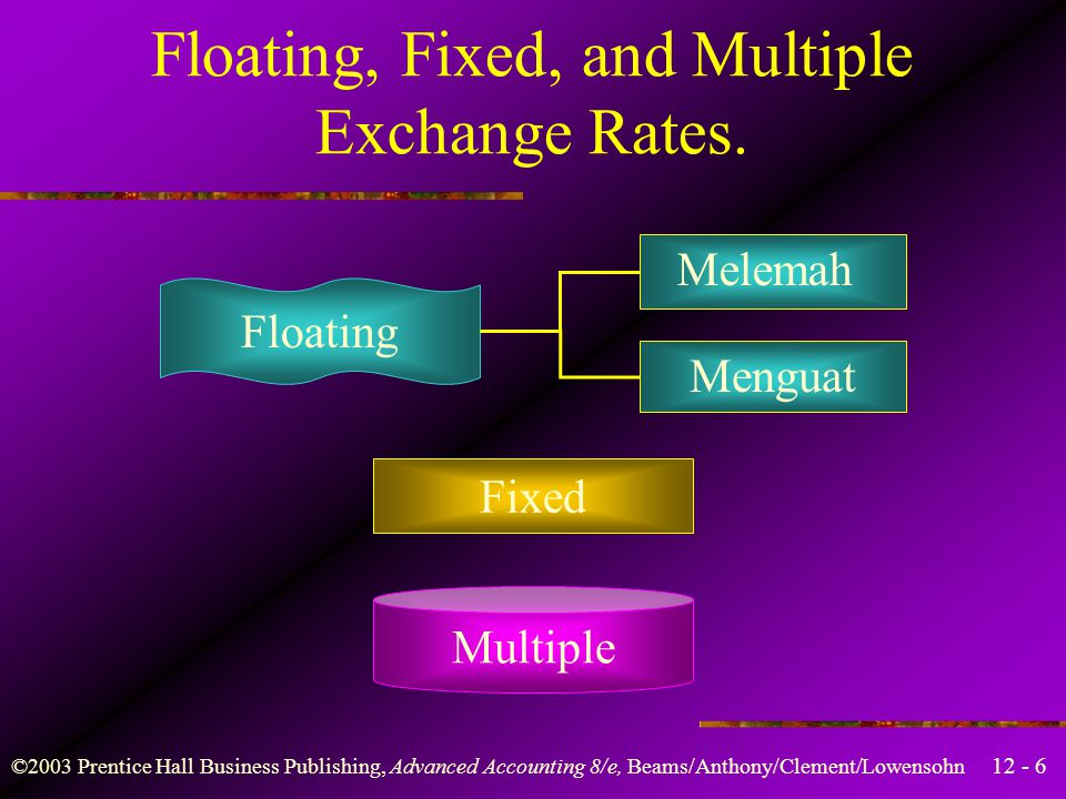 12 - 6 ©2003 Prentice Hall Business Publishing, Advanced Accounting 8/e, Beams/Anthony/Clement/Lowensohn Floating, Fixed, and Multiple Exchange Rates.