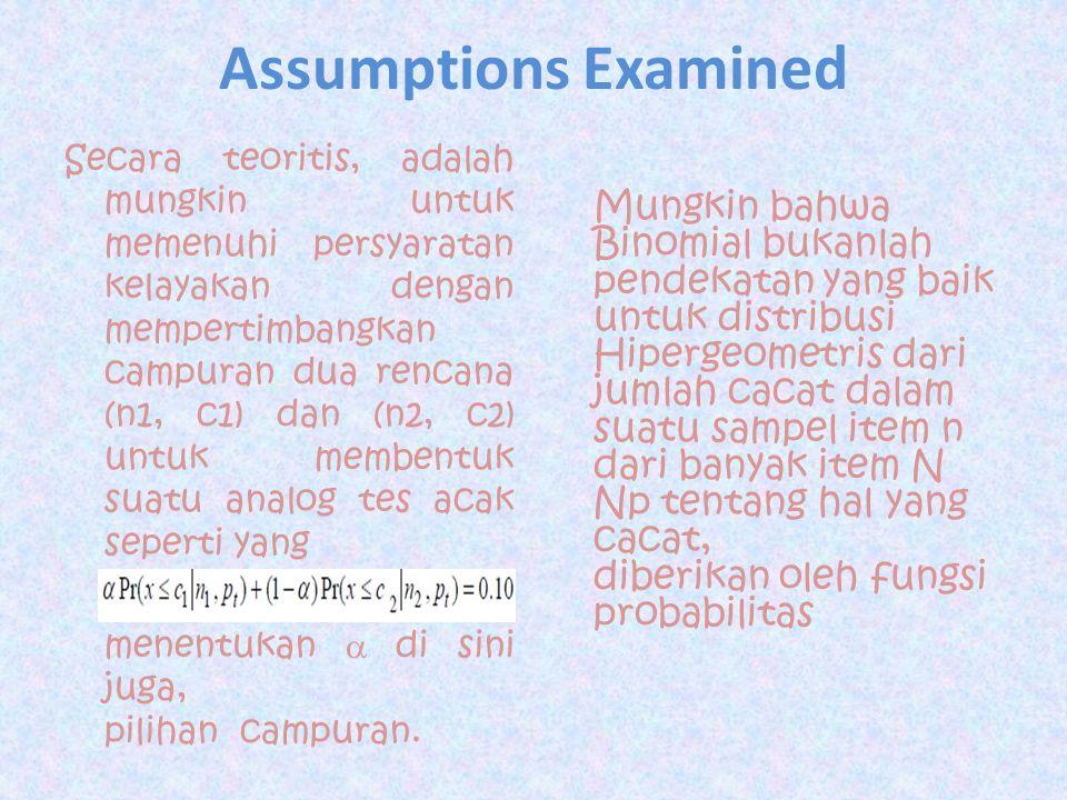 Assumptions Examined Secara teoritis, adalah mungkin untuk memenuhi persyaratan kelayakan dengan mempertimbangkan campuran dua rencana (n1, c1) dan (n