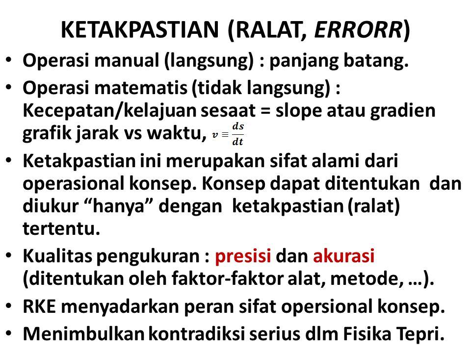 KETAKPASTIAN (RALAT, ERRORR) Operasi manual (langsung) : panjang batang. Operasi matematis (tidak langsung) : Kecepatan/kelajuan sesaat = slope atau g