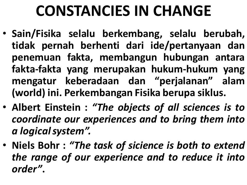 CONSTANCIES IN CHANGE Sain/Fisika selalu berkembang, selalu berubah, tidak pernah berhenti dari ide/pertanyaan dan penemuan fakta, membangun hubungan