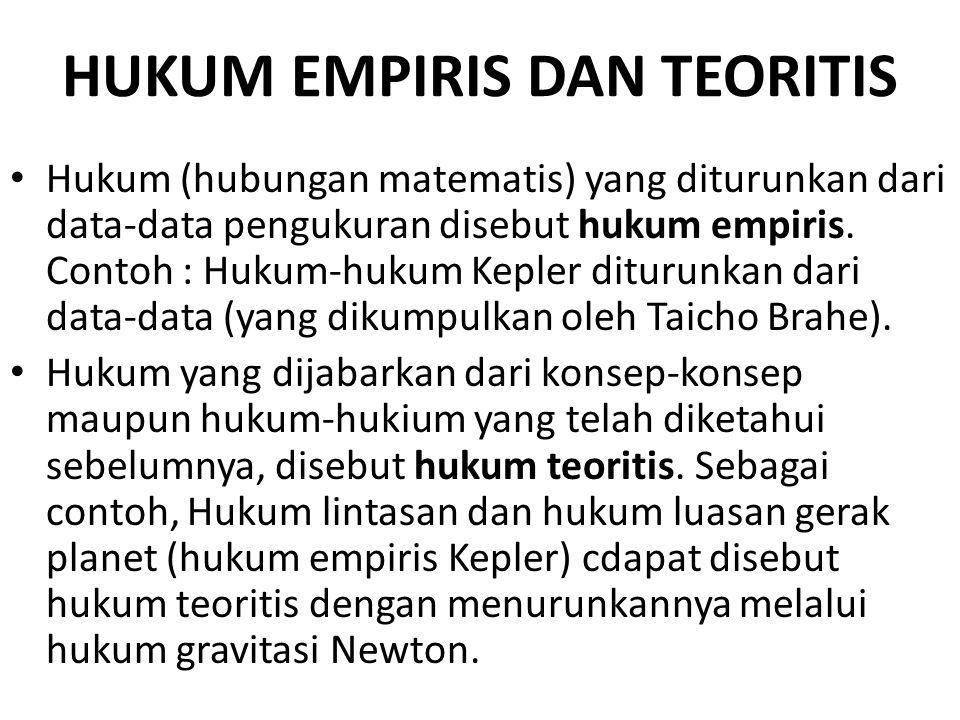 HUKUM EMPIRIS DAN TEORITIS Hukum (hubungan matematis) yang diturunkan dari data-data pengukuran disebut hukum empiris. Contoh : Hukum-hukum Kepler dit