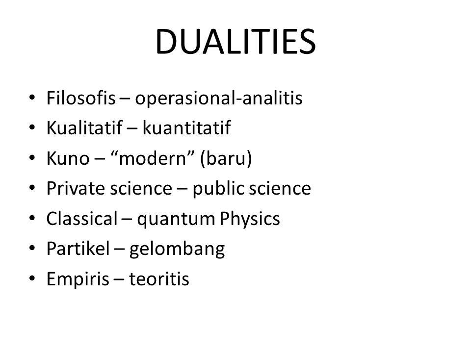 "DUALITIES Filosofis – operasional-analitis Kualitatif – kuantitatif Kuno – ""modern"" (baru) Private science – public science Classical – quantum Physic"
