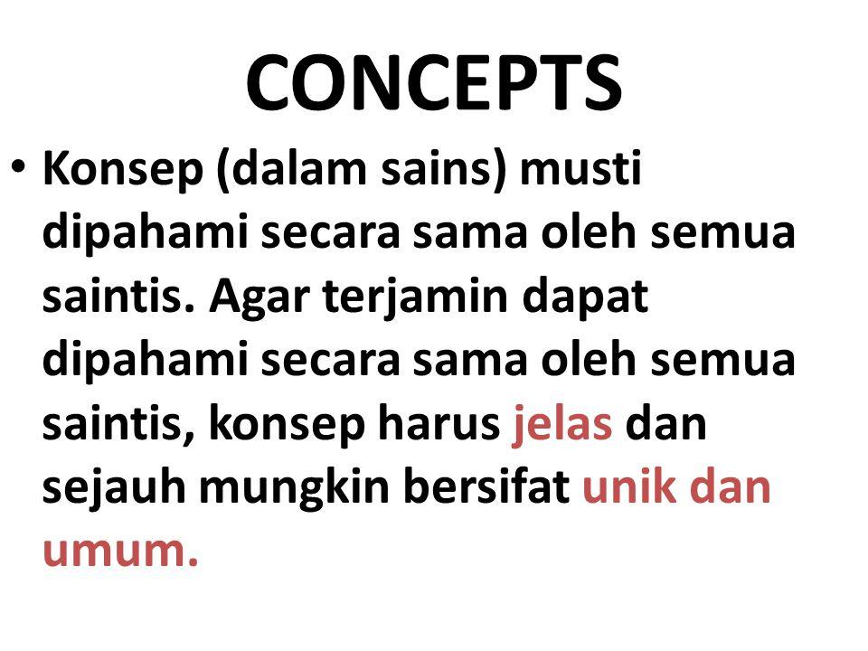 CONCEPTS Konsep (dalam sains) musti dipahami secara sama oleh semua saintis. Agar terjamin dapat dipahami secara sama oleh semua saintis, konsep harus