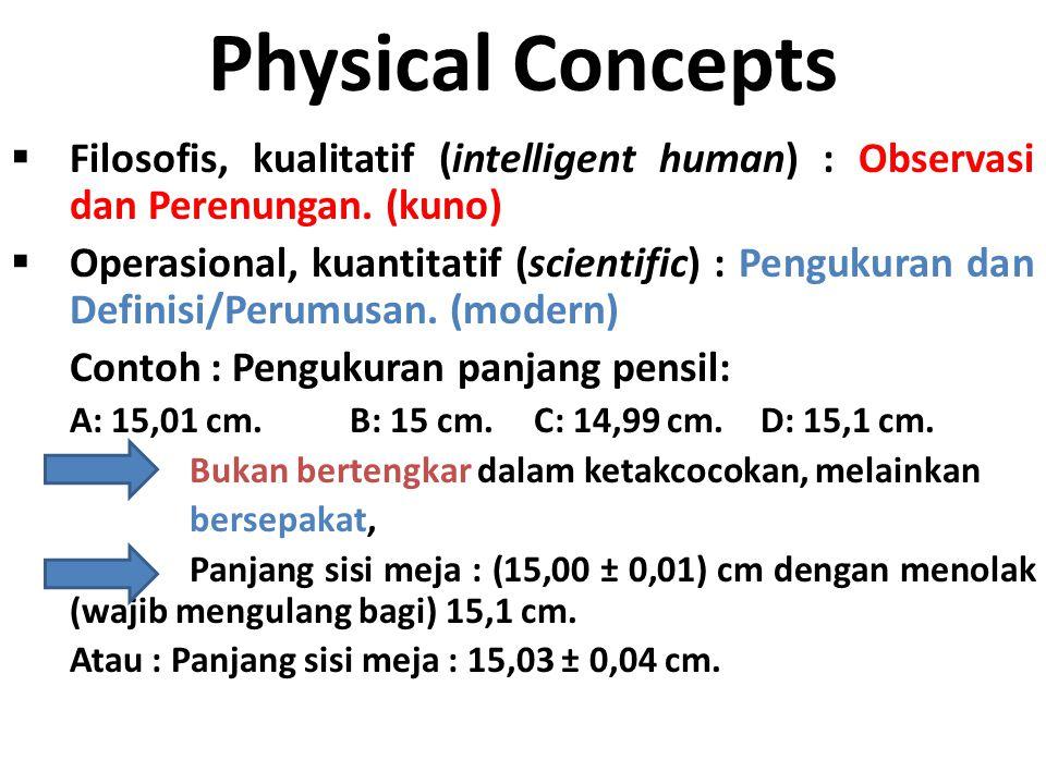 Physical Concepts  Filosofis, kualitatif (intelligent human) : Observasi dan Perenungan. (kuno)  Operasional, kuantitatif (scientific) : Pengukuran